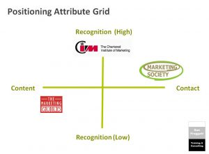 positioning-attribute-grid